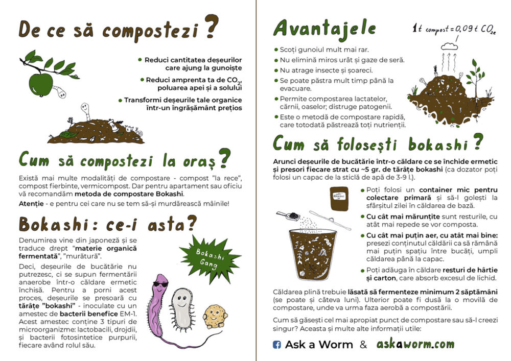 AskaWorm-Bokashi-brochure_RO