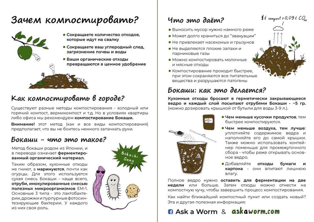 AskaWorm-Bokashi-brochure_RU